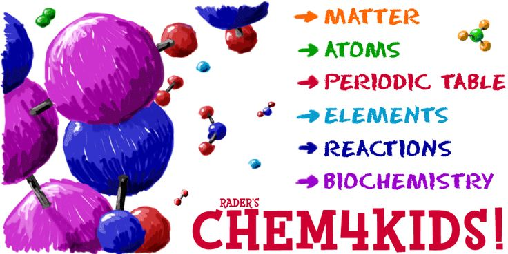 Chem 4 Kids  www.chem4kids.com  Where  kids learn about matter, atoms, elements, the periodic table, reactions and biochemistry. The site links to cosmos4kids.com, biology4kids.com, geography4kids.com and physics4kids.com.