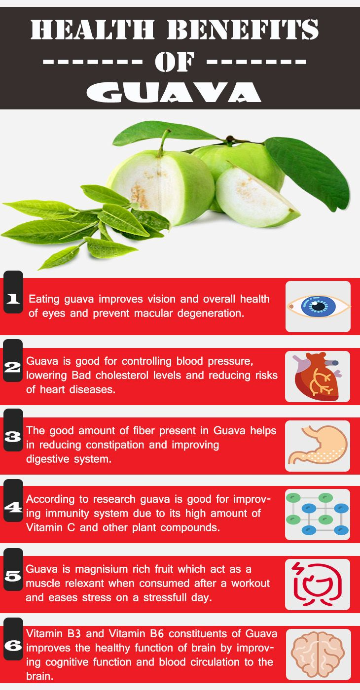 6 amazing Health Benefits of Guava.