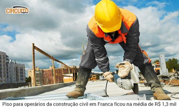CONSTRUÇÃO CIVIL OFERECE PISO SALARIAL MAIOR QUE DE SAPATEIROS EM FRANCA