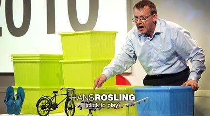 Hans Rosling: Global population growth, box by box  The world's population will grow to 9 billion over the next 50 years -- and only by raising the living standards of the poorest can we check population growth. This is the paradoxical answer that Hans Rosling unveils at TED@Cannes using colorful new data display technology (you'll see).