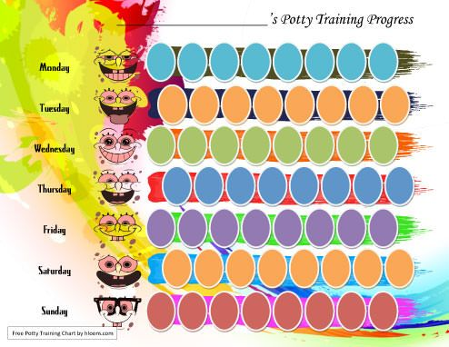 45 best Potty Training Charts images on Pinterest Potty training - free reward chart templates