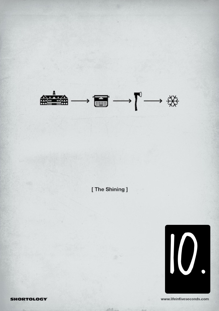 Forse più difficile riconoscere Shining di Stephen King, un libro meno diffuso e il cui adattamento cinematografico, di Stanley Kubrick, risale al 1980. In questo caso, il vantaggio generazionale è probabilmente rovesciato.