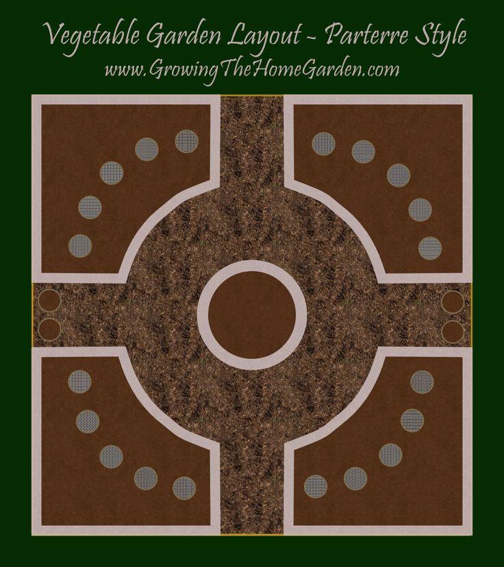 72 best vegetable gardening images on pinterest for Parterre vegetable garden design