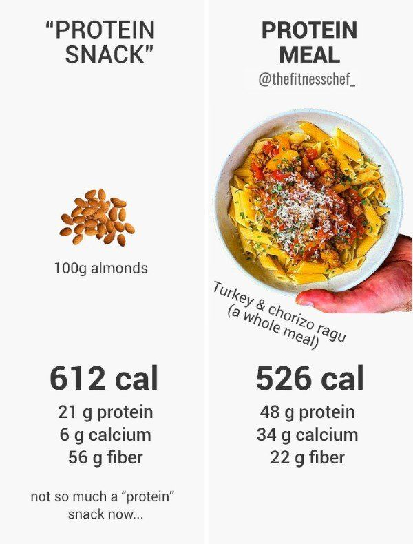 The Fitness Chef Debunks Classic Health Food Assumptions 25
