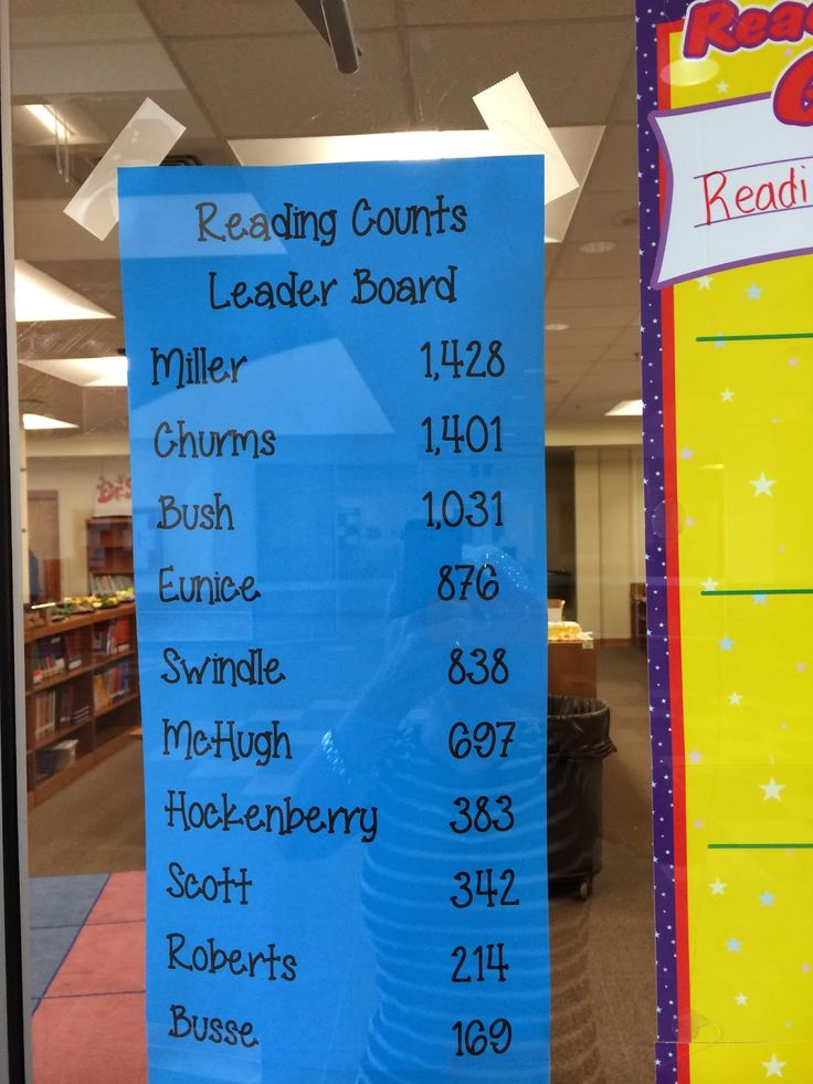 Reading Counts motivator ~Lead Board. At this blogger's school, if they met their goal, they dunked the teacher in a dunking booth!!!