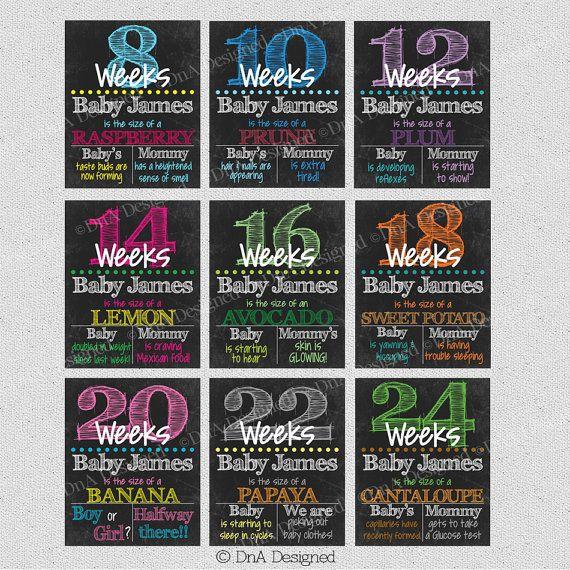 Bi Weekly Pregnancy Chalkboard Weeks Photo Prop by DnADesigned