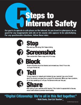 "Students need to know how to be safe online. The commonly used method of ""stop, block, and tell"" is not a safe one. Students must know how to take screenshots before they block someone who does something to them online. If they do not, they will lose all evidence of what has happened.Use this safety poster and share it with everyone you know."