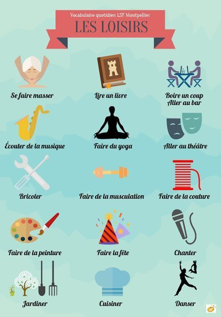 how to say your hobbies in french
