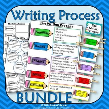academic writing process and product art