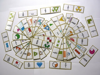 Breuken domino - verschillende manieren van representatie koppelen aan de formele notatie van de breuk.