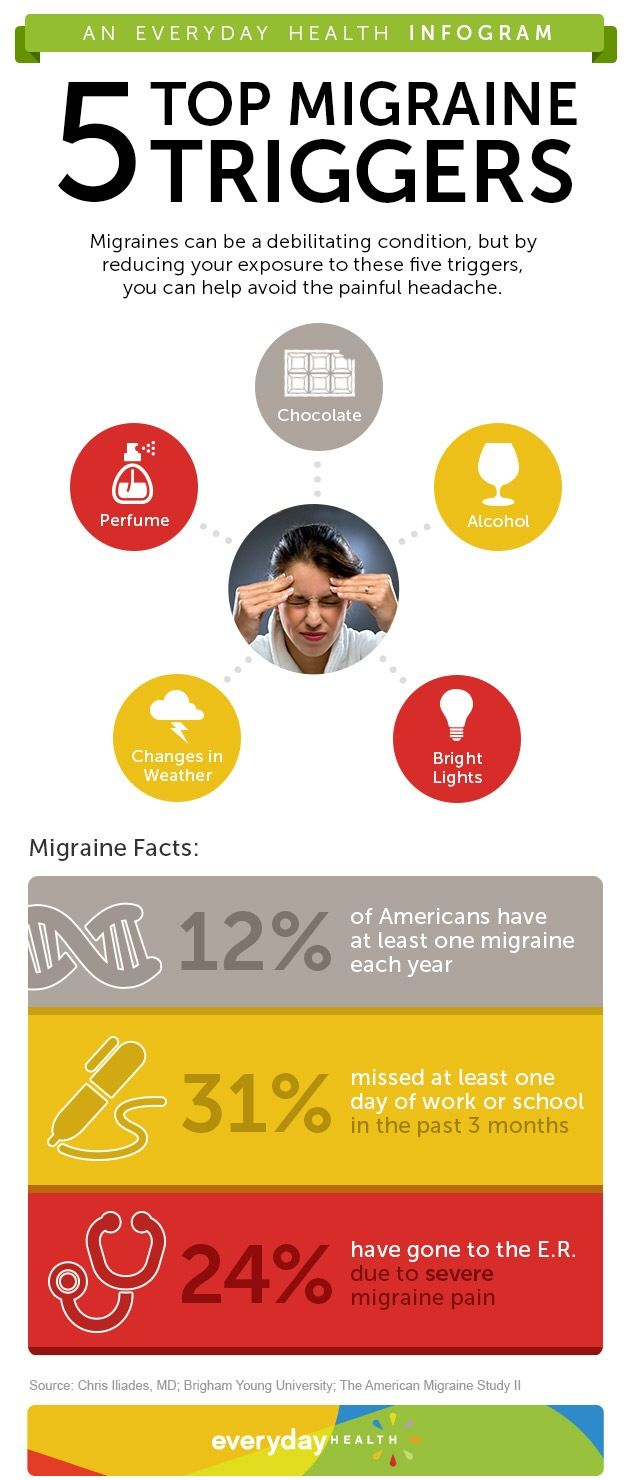 16 Best Images About Migraine On Pinterest Trips