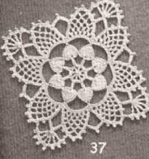 Resultado de imagem para crochet pattern