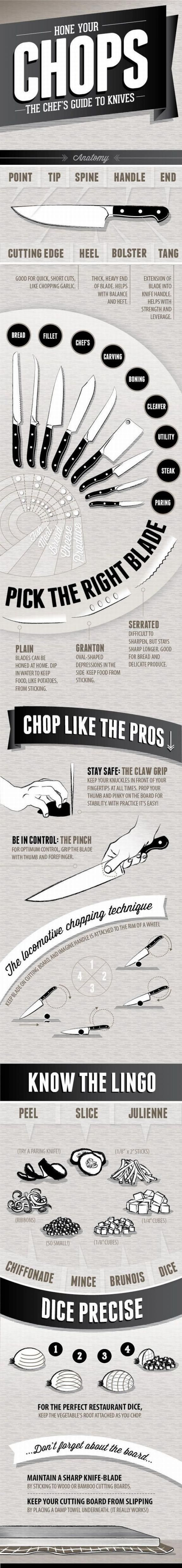 Know your knives! #culinary #arts #school