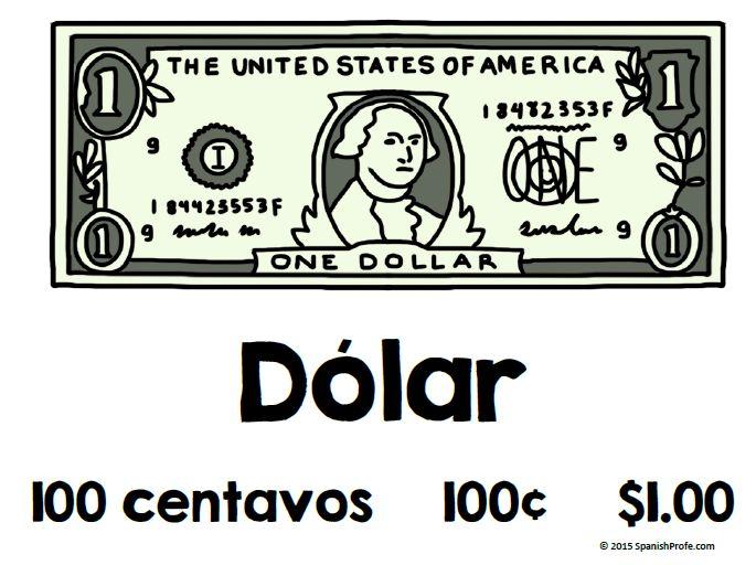 Bilingual math posters for classroom. Spanish and English. Letreros de monedas y dinero para su salon de clase.