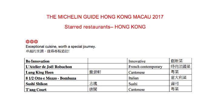 michelin-guide-hong-kong-macau-2017-1
