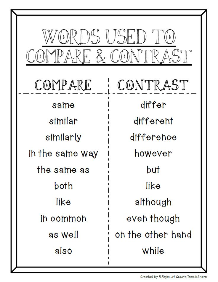 compare and contrast essay speak compare and contrast essay tips a great divide and being a man are both stories that speak about the different sexes and their characteristics compare/contrast the fascination of marilyn monroe and audrey hepburn still stays strong to this day.
