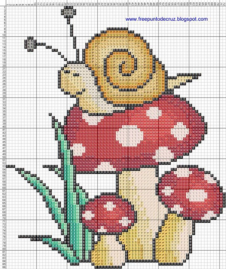Snail and mushrooms