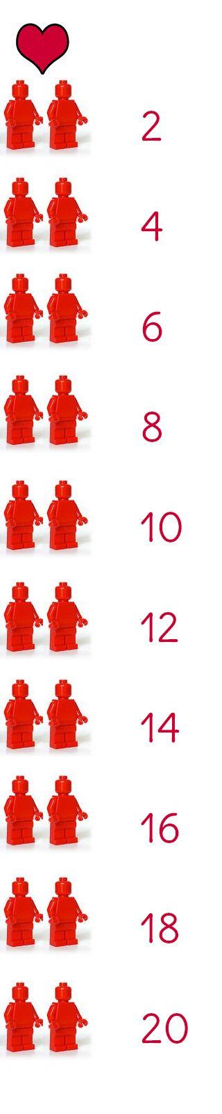 tafel van 2 leren met Lego
