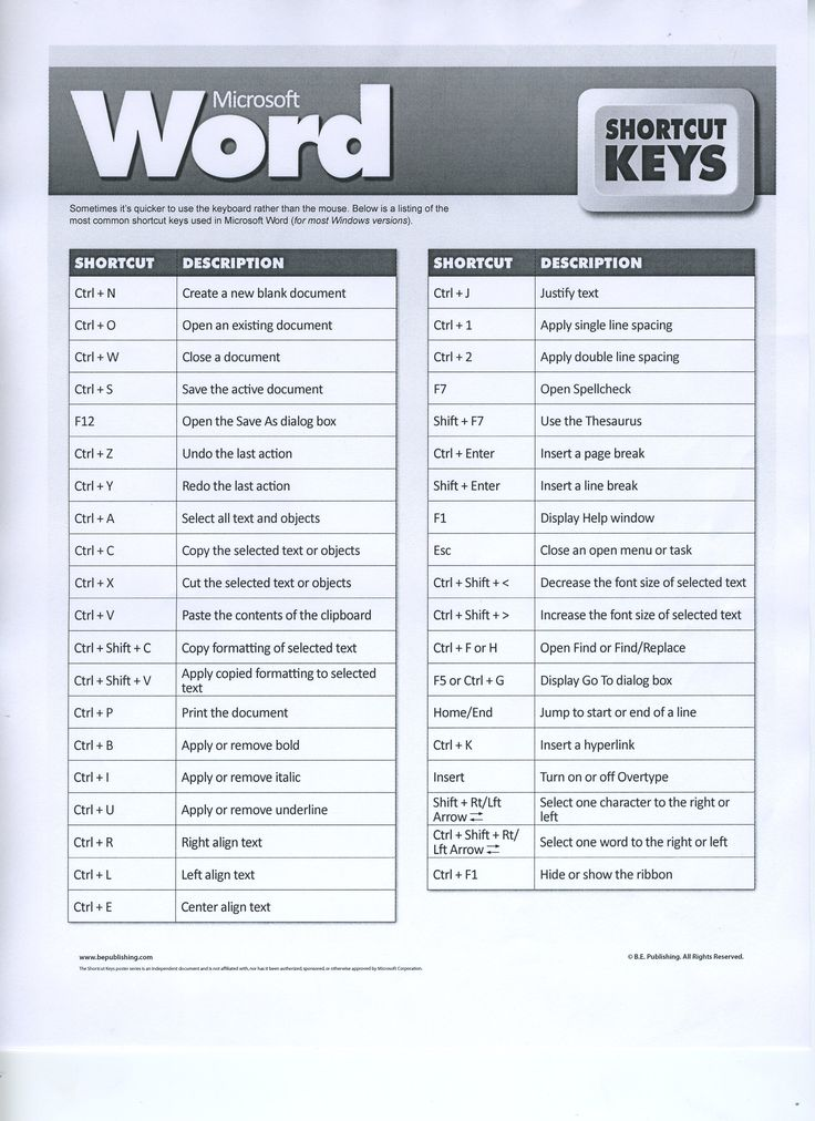 Word Shortcut Keys.jpg (2550×3509)