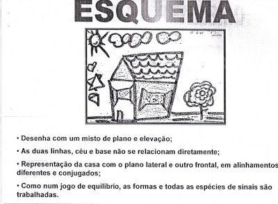 FASES DO DESENHO INFANTIL