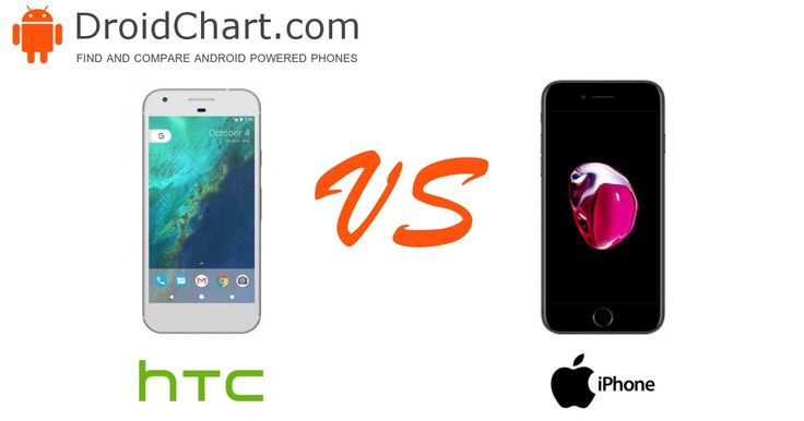 The side-by-side comparison of the HTC Google Pixel and Apple iPhone 7 smartphones. #smartphone #comparison #HTCGooglePixel #Apple #iPhone7