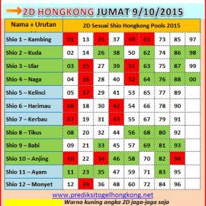 Prediksi Hongkong Pools 2d Rabu 26 April 2017