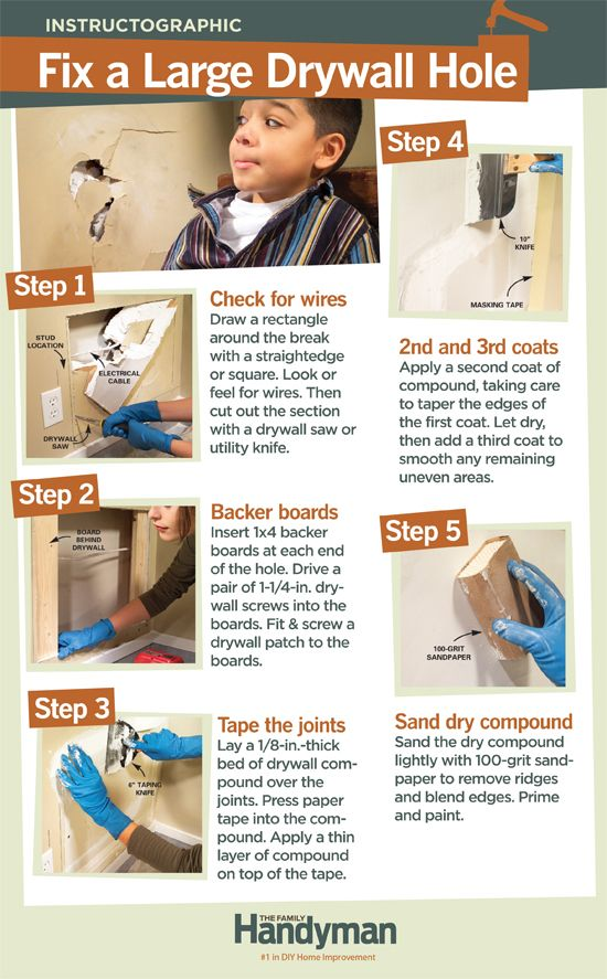 63 best home maintencerepair images on pinterest households home diy tutorial how to fix a large drywall hole oops a swinging door solutioingenieria Image collections