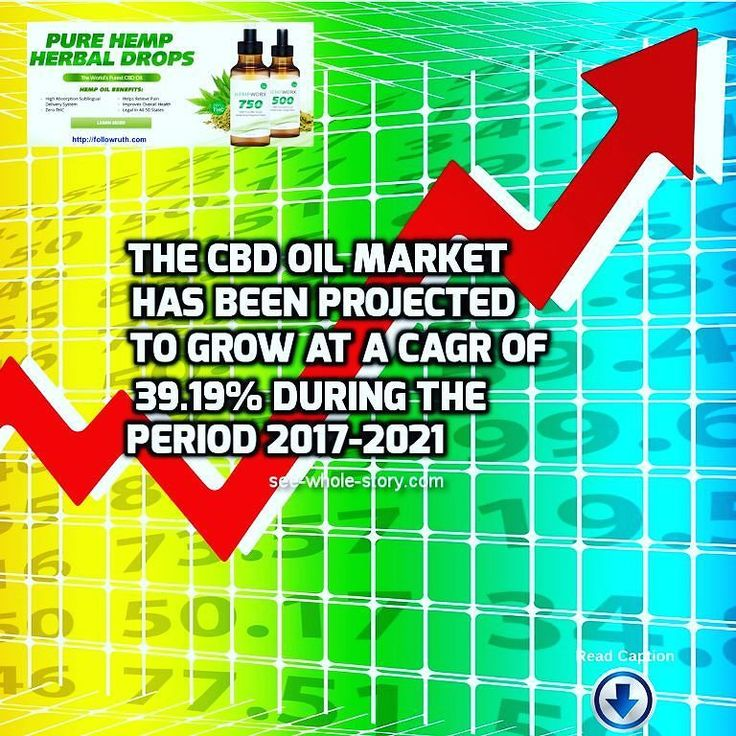 The CBD oil market has been projected to grow at a CAGR of 39.19% during the period 2017-2021  Isn't it time for you to jump in with us :) -  Order here www.FollowRuth.com  We Are Shipping to over 200 countries!  Sign up as a rep HERE Take A Free Tour http://ift.tt/2fVJstE
