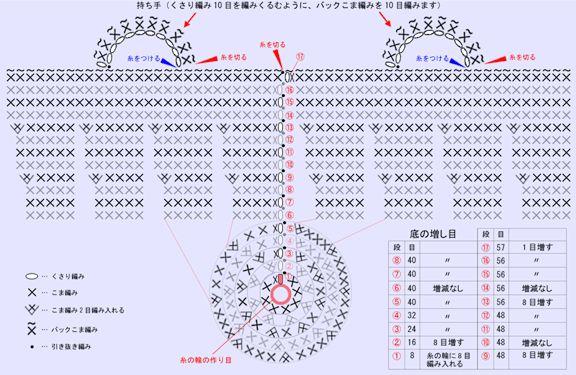 こま編みのバッグ:編み図(図案)