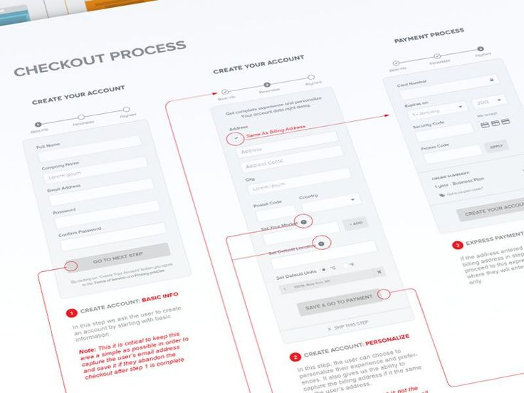 15 Beautifully Designed Sitemaps and User Flow Maps (With
