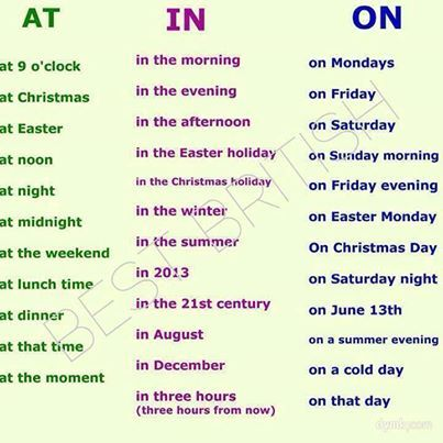 Prepositions of Time Usage | Learn English