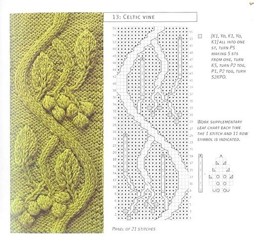 Link to download Celtic Vine pattern. Picasa Web Albums - M Oja