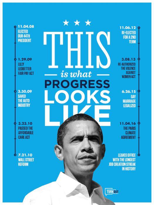Obama Presidency Timeline Poster