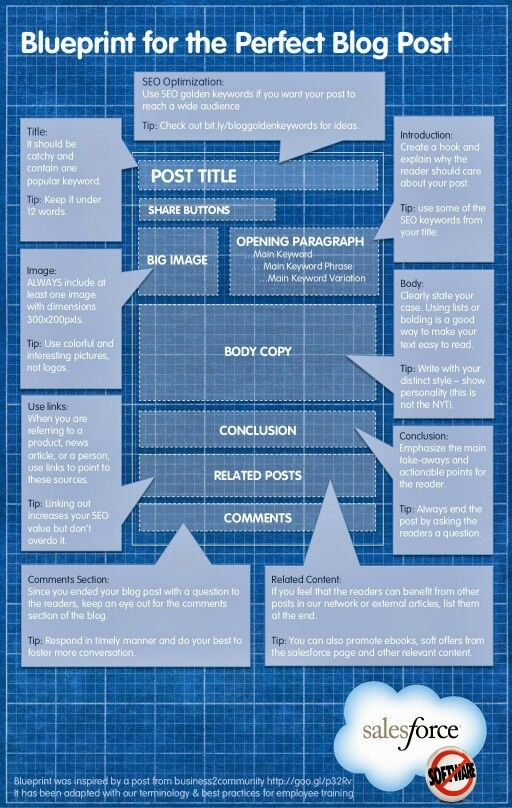 1105 best IT images on Pinterest Programming, Book and Bow - copy software architecture blueprint template