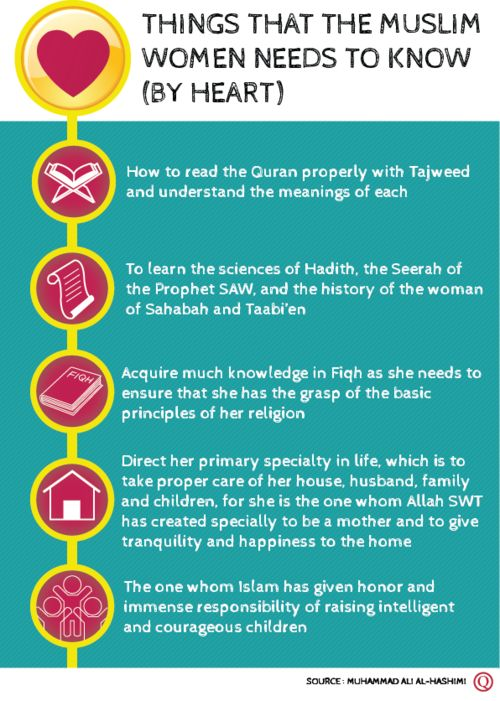 Things that muslim women need to know by heart