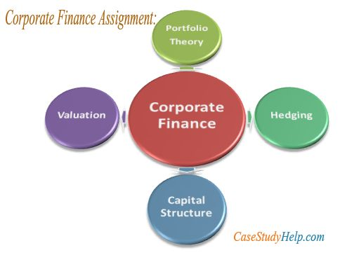 We at casestudyhelp.com Some vital points you need to know in #MBA Corporate Finance #Assignment Help for Improve your grades : bit.ly/1gPSIej