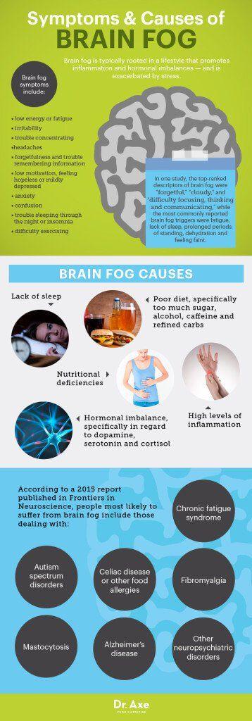 Natural Remedies To Clear Brain Fog