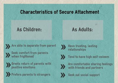 psychological attachment style of children essay Attachment theory essaysto begin to understand the attachment theory one must first understand and have a clear definition of what attachment is from my point of view attachment is a lasting, secure and positive bond between a child and a caregiver, a reciprocal relationship attachment, a.
