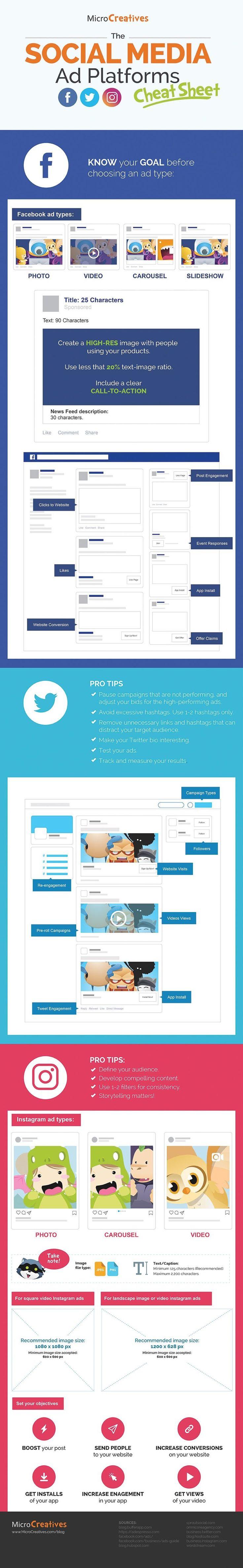 Facebook, Twitter, Instagram: The Social Media Ad Platforms Cheat Sheet (infographic) / Digital Information World