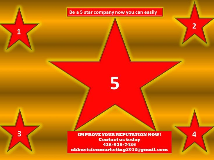 31 best Customer Reputation and Employee Review System images on - employee review