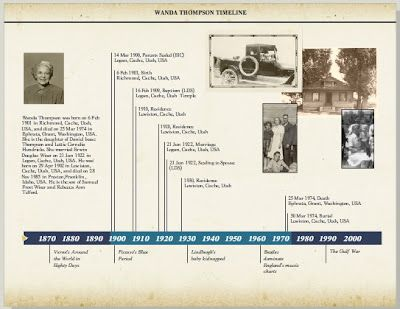 17 best Family History Book (and other) Templates images on