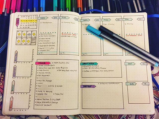 Bought new pens and created a fresh new week. Like a Pro! #bujopros #bulletjournal