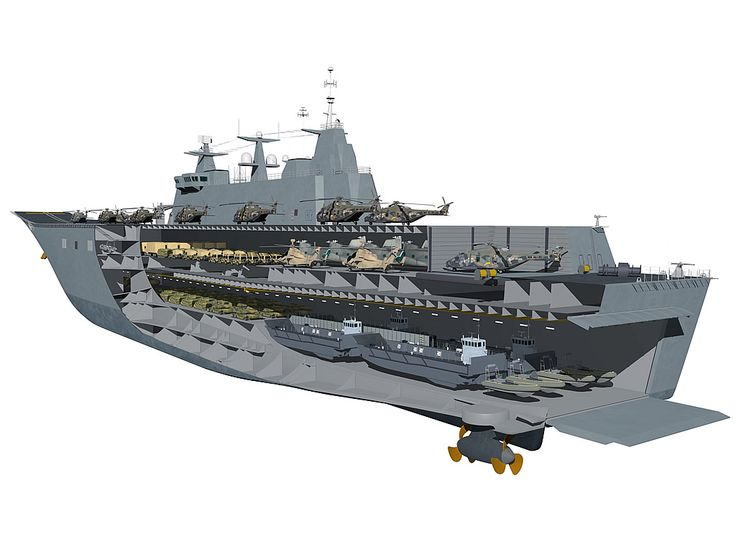 The Canberra Class Amphibious Assault Ship concept