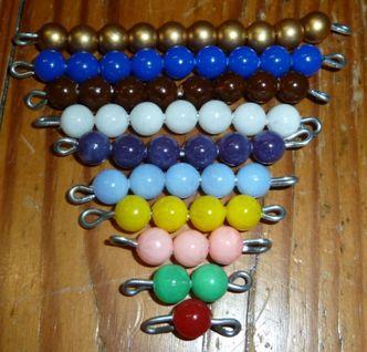 longueur des bouts de fils de fer galvanisé de diamètre 1,3 mm à couper Les perles Montessori ! - Maman s'amuse !