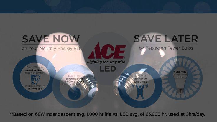 LED Light Bulbs - Four Money Saving Tips - Ace Hardware