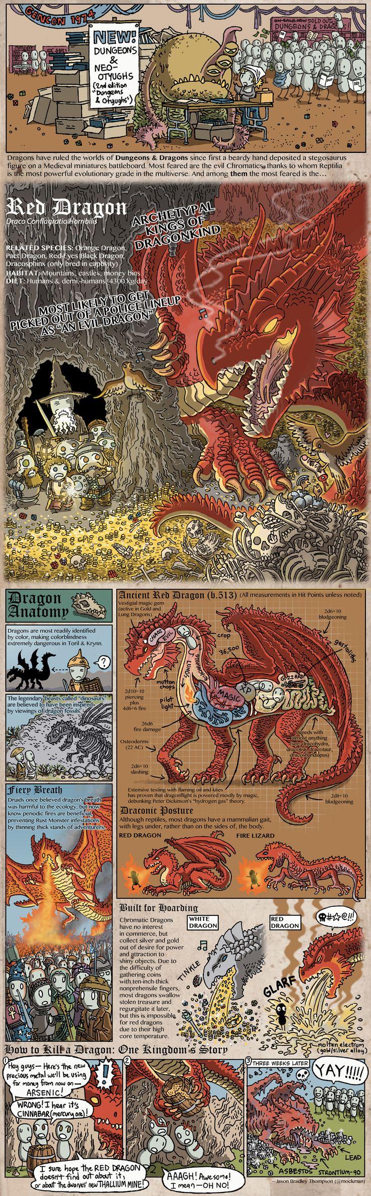 http://media.wizards.com/2014/images/dnd/articles/toon_reddragon.jpg