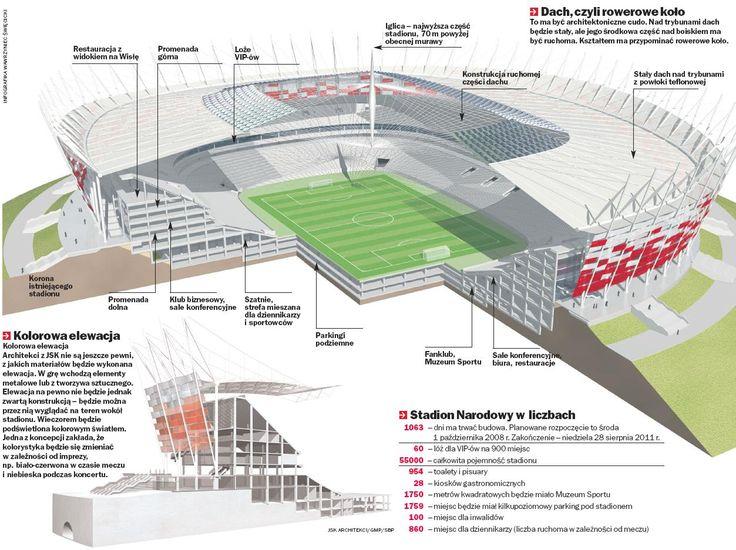 WARSAW - National Stadium.