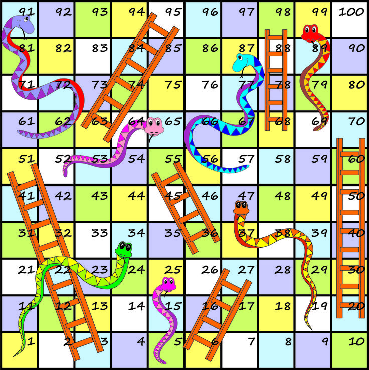 Snakes and ladders game board printable top board games for Snakes and ladders printable template