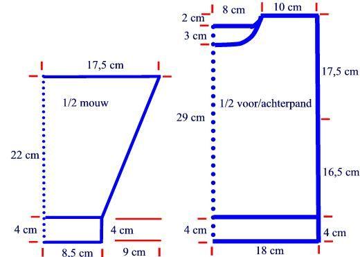 berekenen van een eenvoudige trui