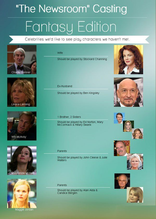 "My fantasy ""The Newsroom"" casting for season 3 of HBO's Newsroom."